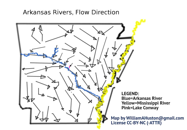 arkansas watersheds-rivers-flow-dir