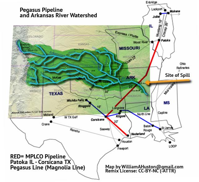 pegasus-pipeline-and-arkansas-river